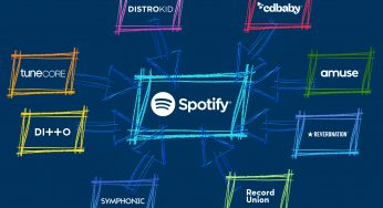 5 Steps To Become The Greatest Playlist Curator on Spotify